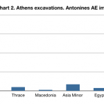Athens coins chart 2