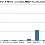 Athens coins chart 3