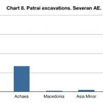 Patra coins chart 8