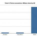 Patra coins chart 9