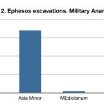 Ephesos coins